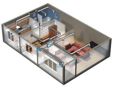 очистка систем вентиляции