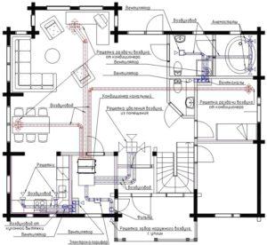 проектированию систем вентиляции